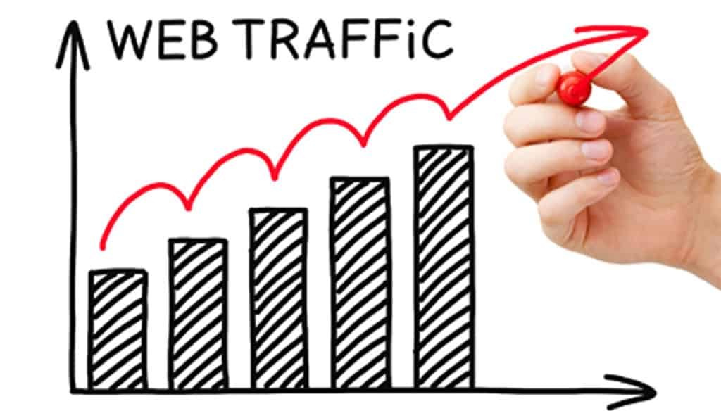 Seo Web Traffic Increase